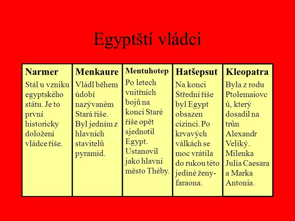 Egyptští vládci Narmer Menkaure Hatšepsut Kleopatra