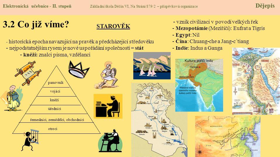 3.2 Co již víme STAROVĚK - vznik civilizací v povodí velkých řek