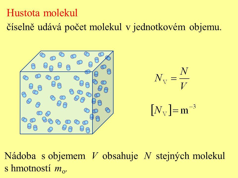 Hustota molekul číselně udává počet molekul v jednotkovém objemu.