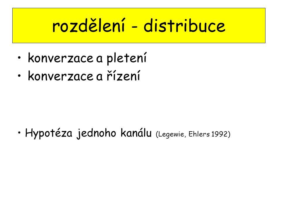 rozdělení - distribuce