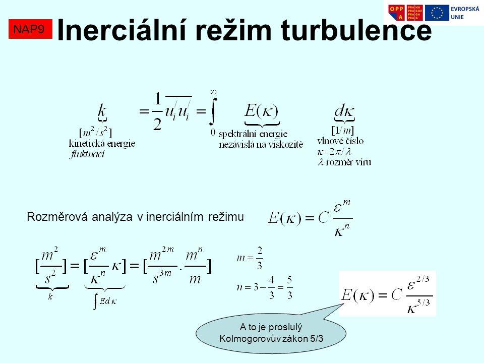 Inerciální režim turbulence
