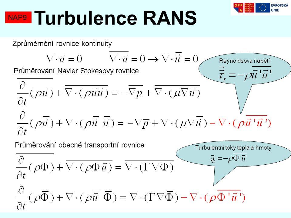 Turbulentní toky tepla a hmoty