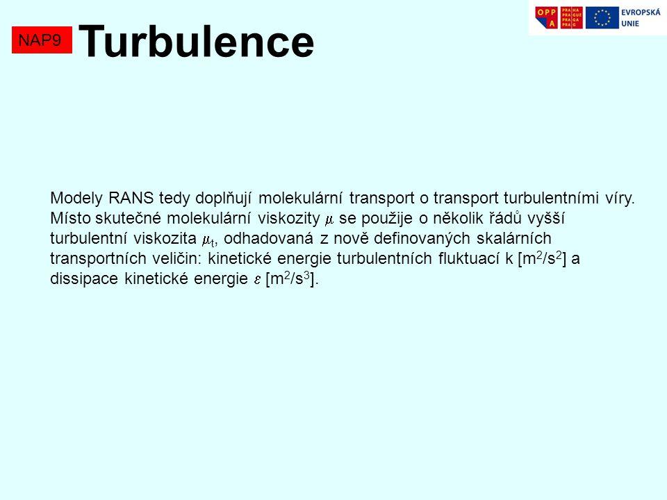 Turbulence NAP9.