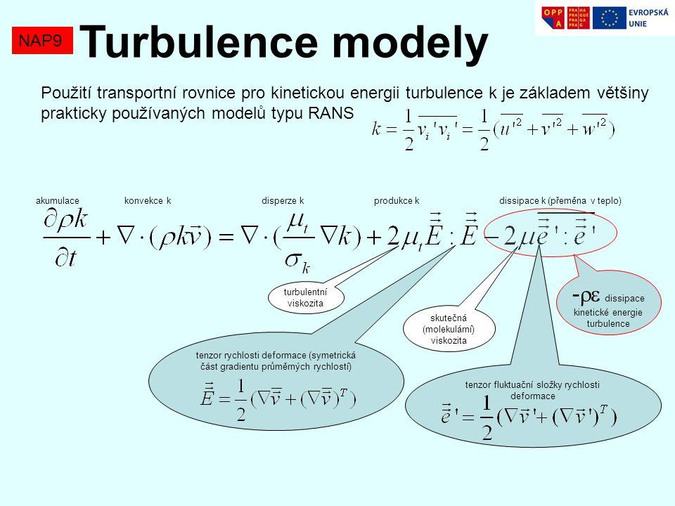 Turbulence modely - dissipace kinetické energie turbulence NAP9