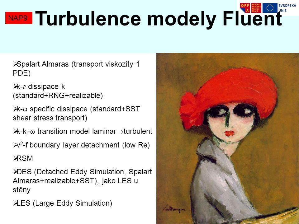 Turbulence modely Fluent