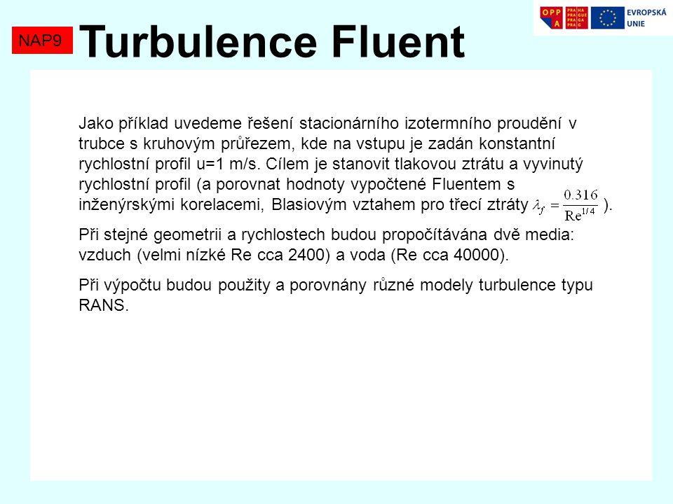 Turbulence Fluent NAP9.