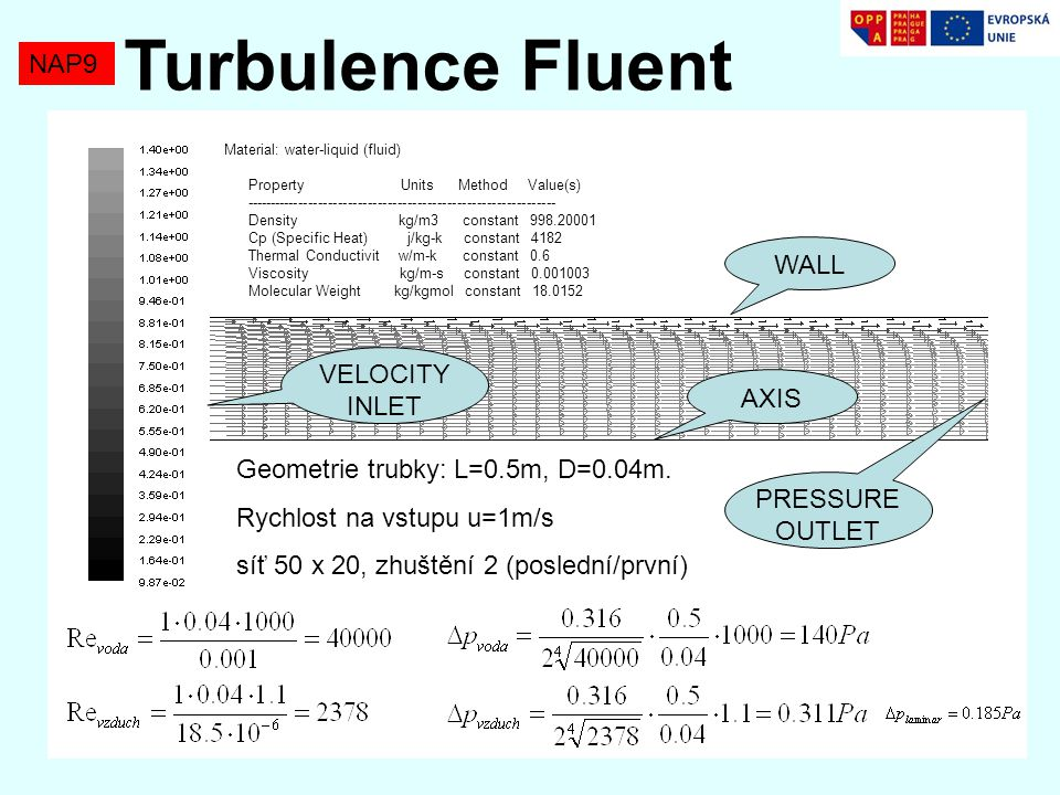 Turbulence Fluent NAP9 WALL VELOCITY INLET AXIS