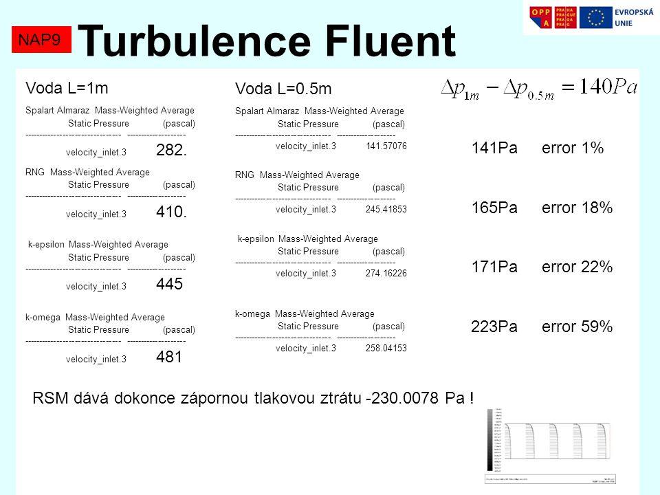 Turbulence Fluent NAP9 Voda L=1m Voda L=0.5m 141Pa error 1%