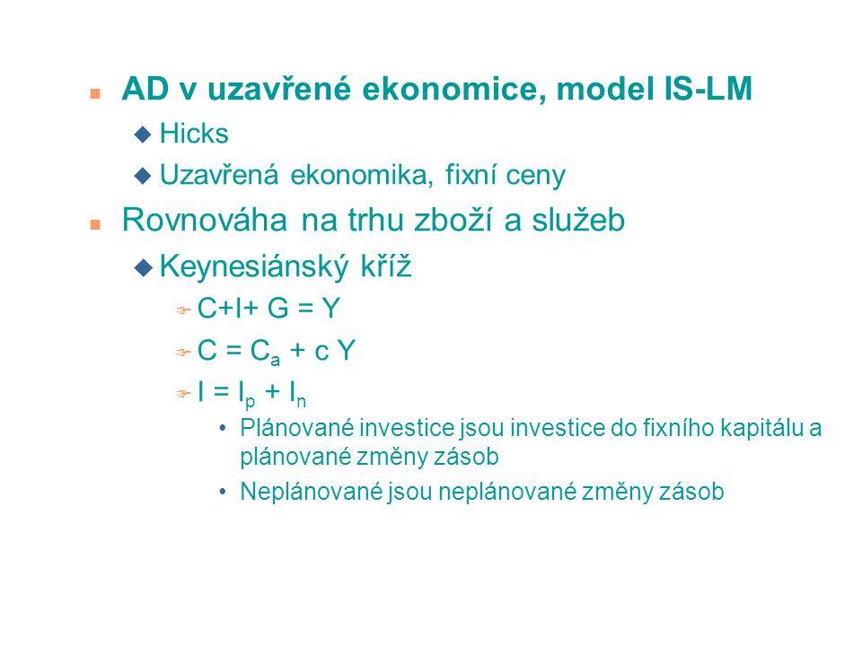 AD v uzavřené ekonomice, model IS-LM