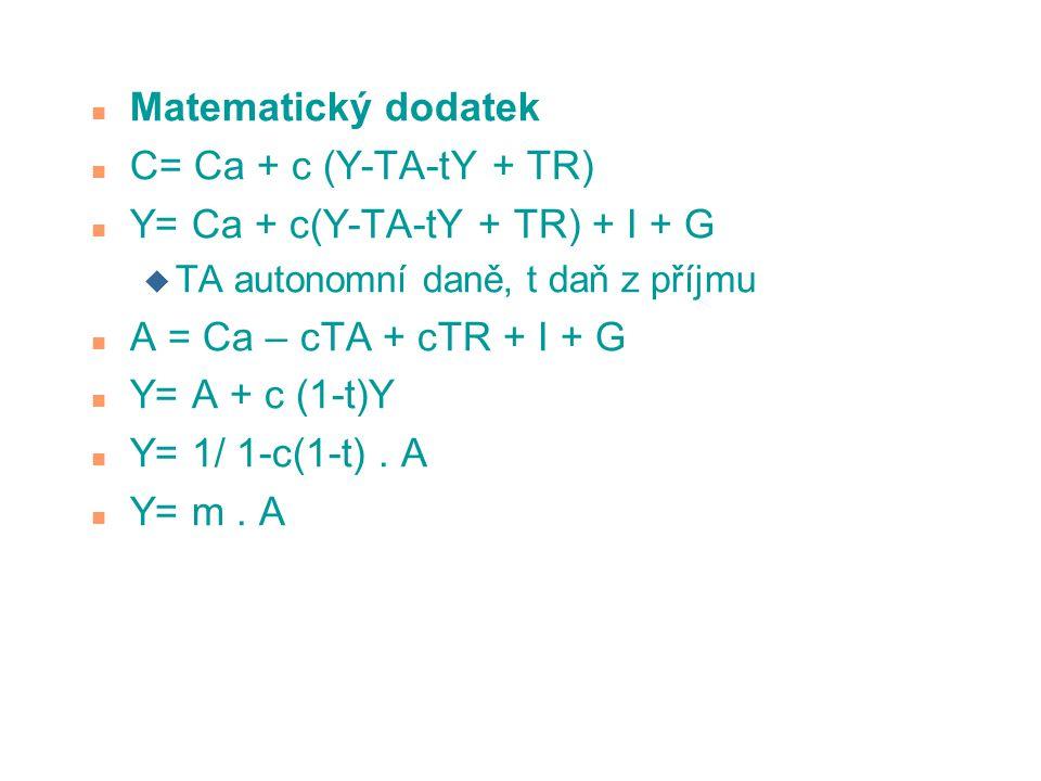 Y= Ca + c(Y-TA-tY + TR) + I + G A = Ca – cTA + cTR + I + G