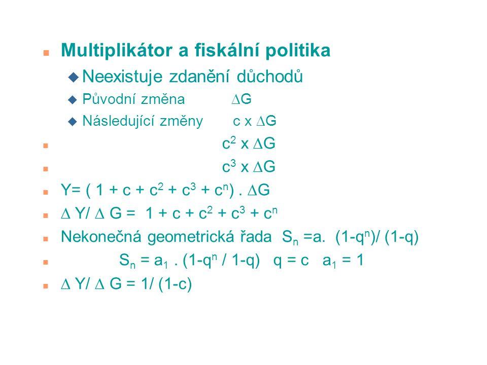 Multiplikátor a fiskální politika