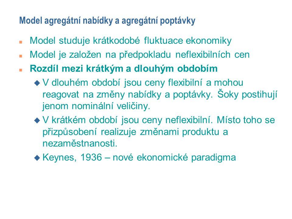 Model agregátní nabídky a agregátní poptávky