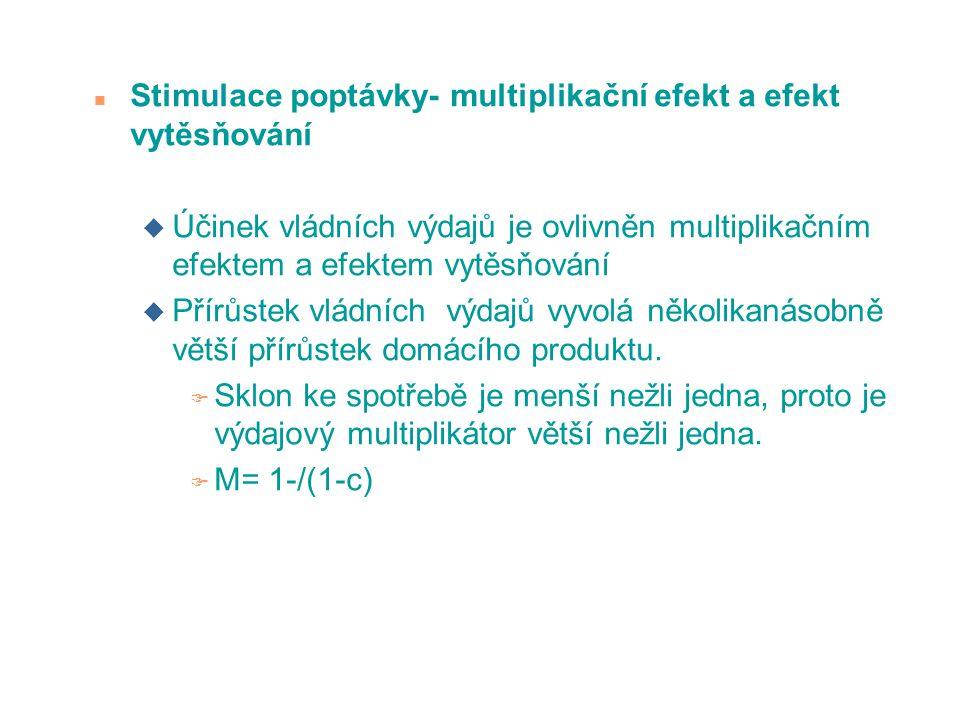 Stimulace poptávky- multiplikační efekt a efekt vytěsňování
