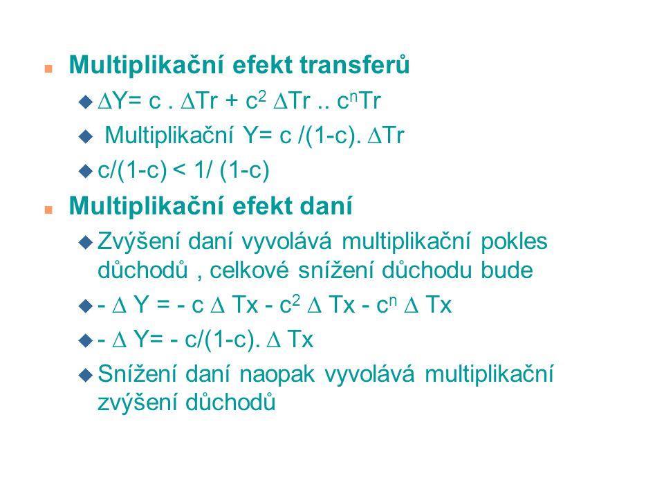 Multiplikační efekt transferů