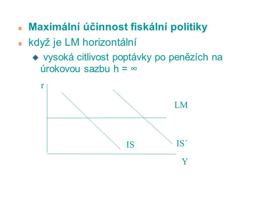 Maximální účinnost fiskální politiky když je LM horizontální