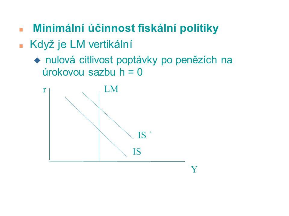 Minimální účinnost fiskální politiky Když je LM vertikální