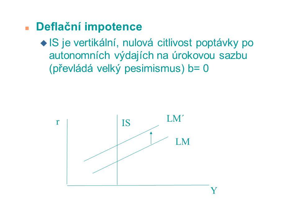 Deflační impotence IS je vertikální, nulová citlivost poptávky po autonomních výdajích na úrokovou sazbu (převládá velký pesimismus) b= 0.