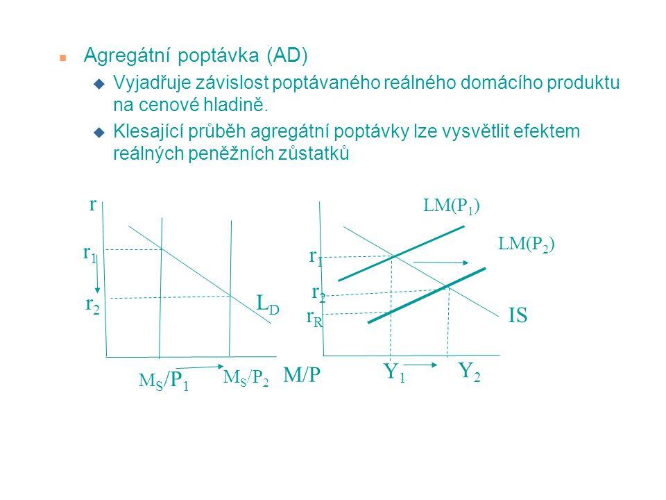 r r1 r1 r2 r2 LD rR IS Y1 Y2 M/P Agregátní poptávka (AD)