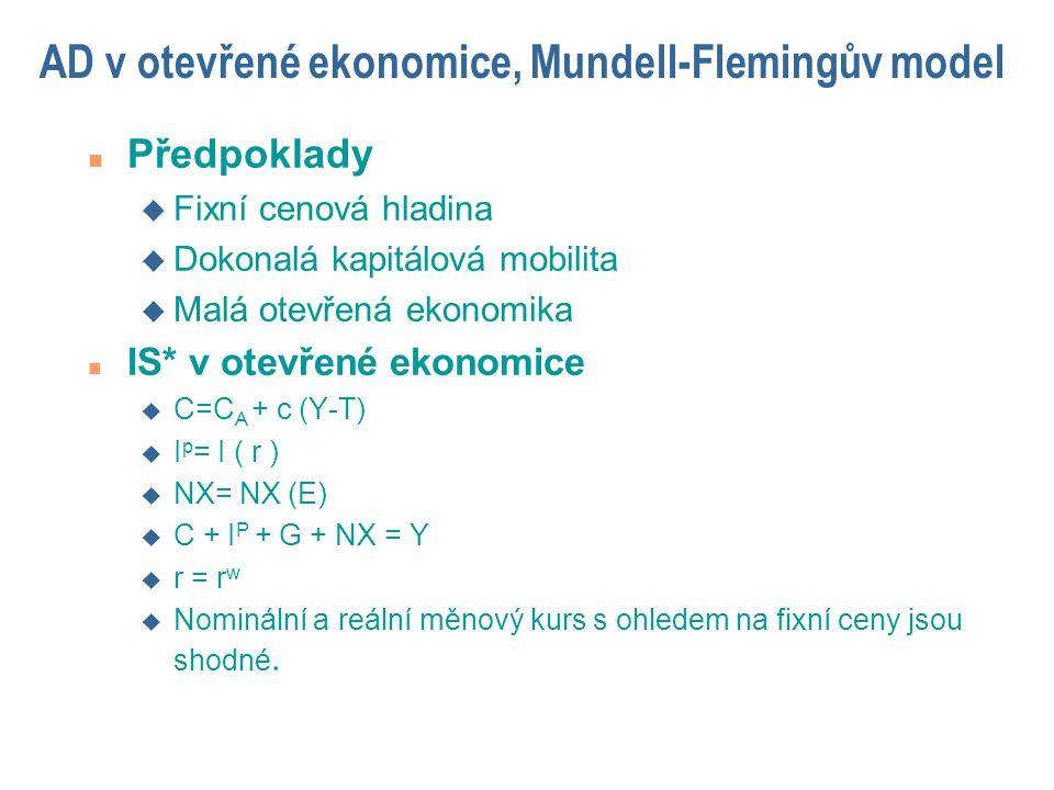 AD v otevřené ekonomice, Mundell-Flemingův model