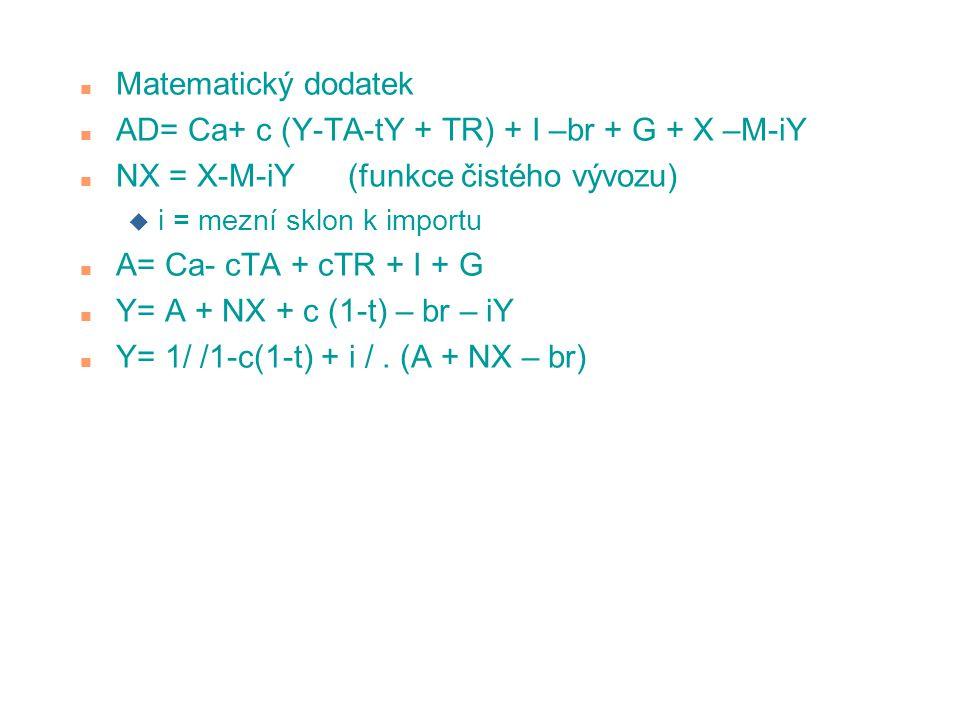 AD= Ca+ c (Y-TA-tY + TR) + I –br + G + X –M-iY