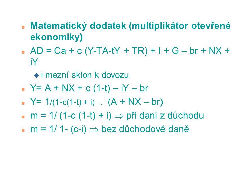 Matematický dodatek (multiplikátor otevřené ekonomiky)