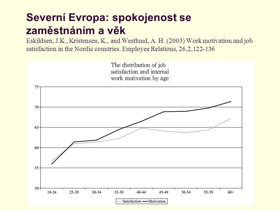 Severní Evropa: spokojenost se zaměstnáním a věk Eskildsen, J. K