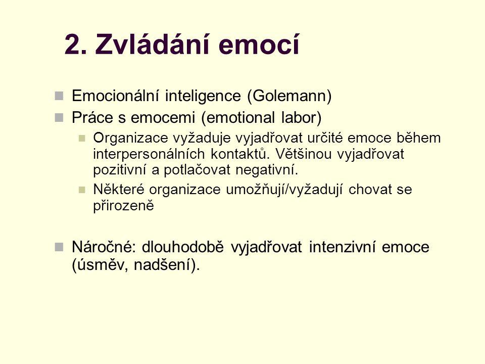 2. Zvládání emocí Emocionální inteligence (Golemann)