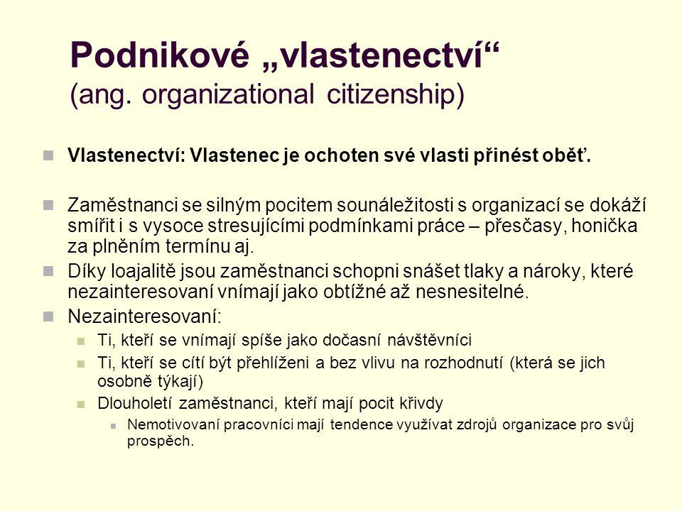 """Podnikové """"vlastenectví (ang. organizational citizenship)"""