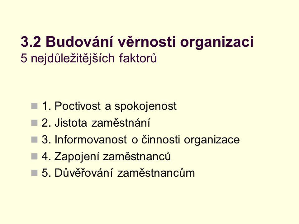 3.2 Budování věrnosti organizaci 5 nejdůležitějších faktorů