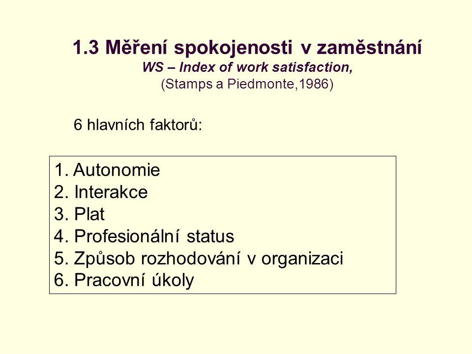 1.3 Měření spokojenosti v zaměstnání WS – Index of work satisfaction, (Stamps a Piedmonte,1986)