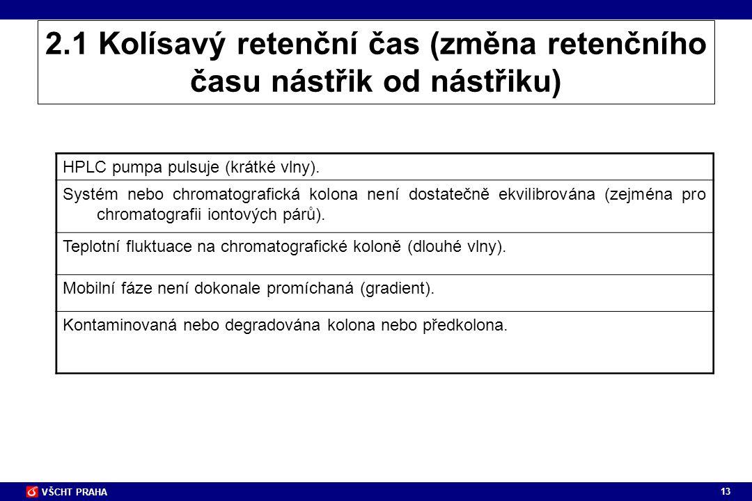 2.1 Kolísavý retenční čas (změna retenčního času nástřik od nástřiku)