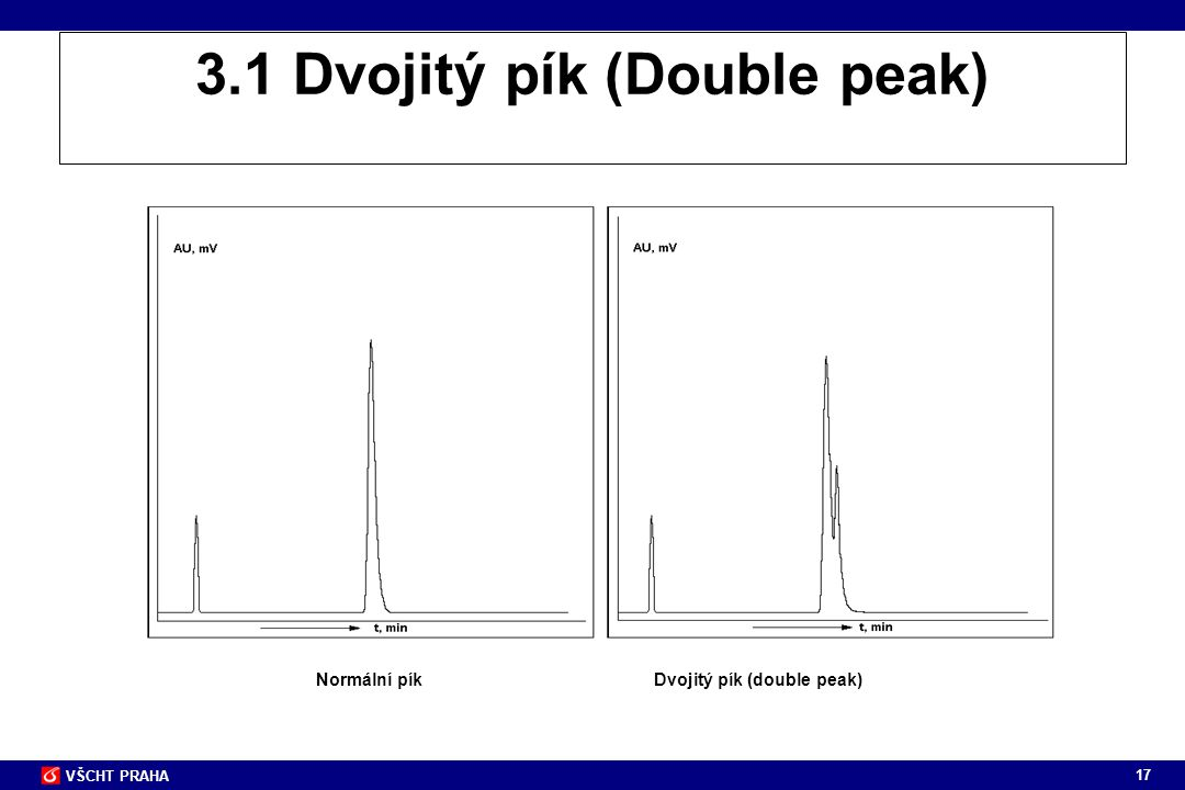 3.1 Dvojitý pík (Double peak)