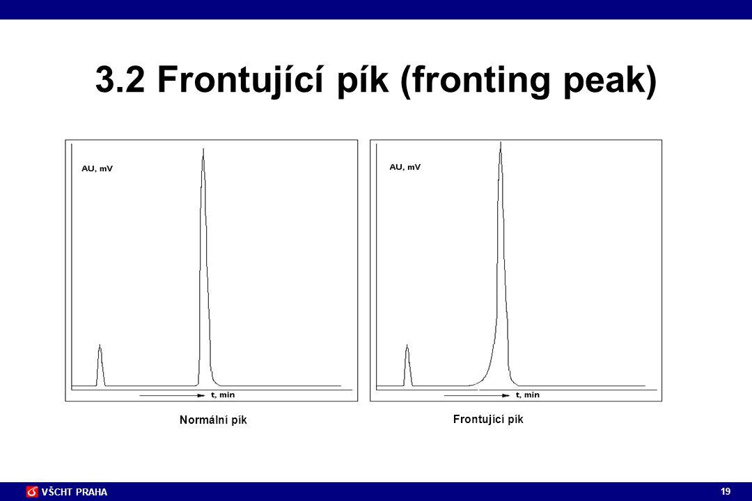 3.2 Frontující pík (fronting peak)