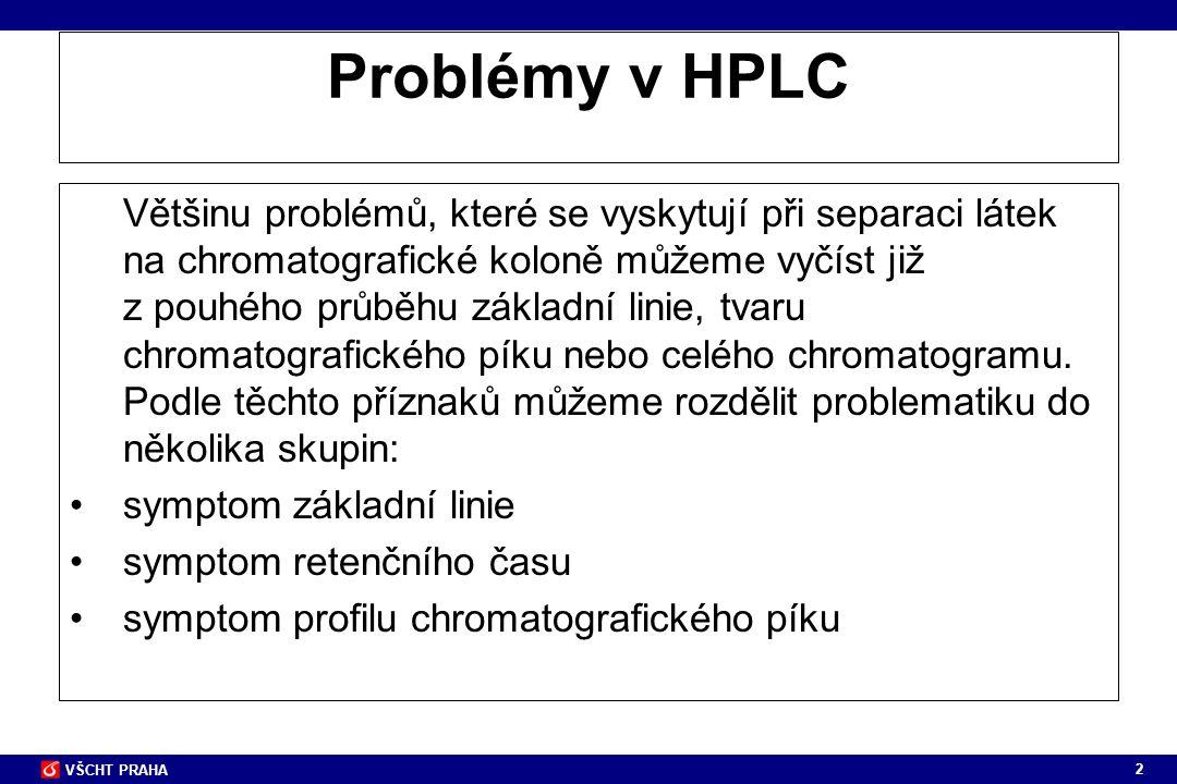 Problémy v HPLC