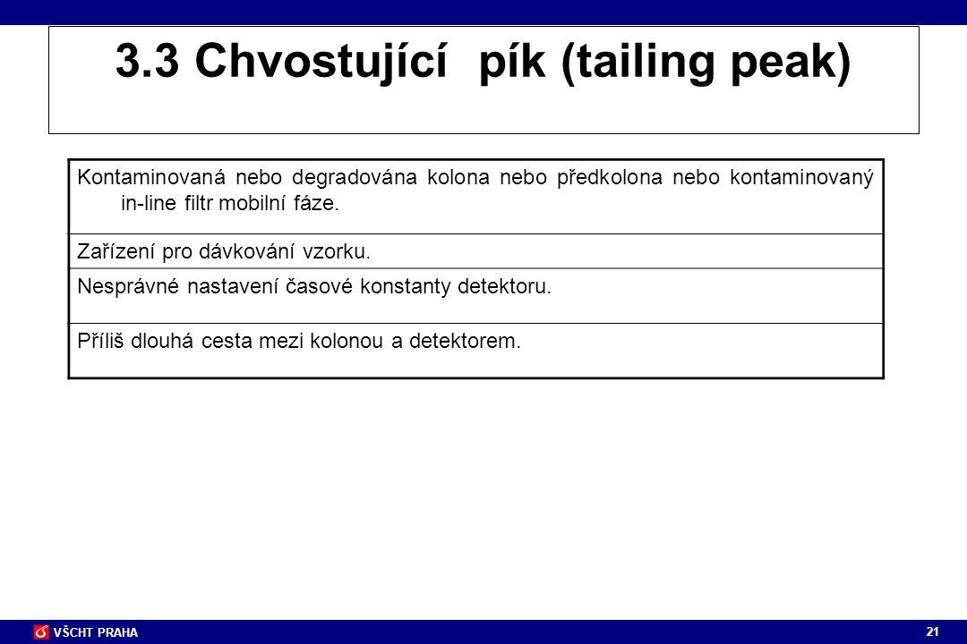3.3 Chvostující pík (tailing peak)