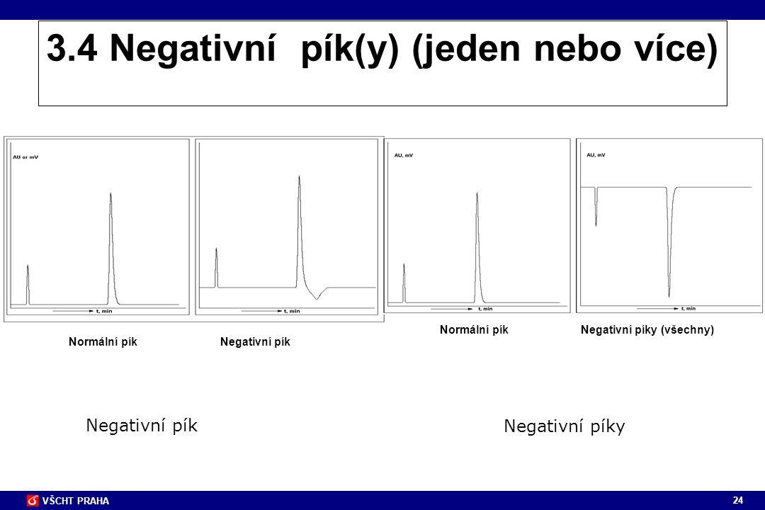 3.4 Negativní pík(y) (jeden nebo více)