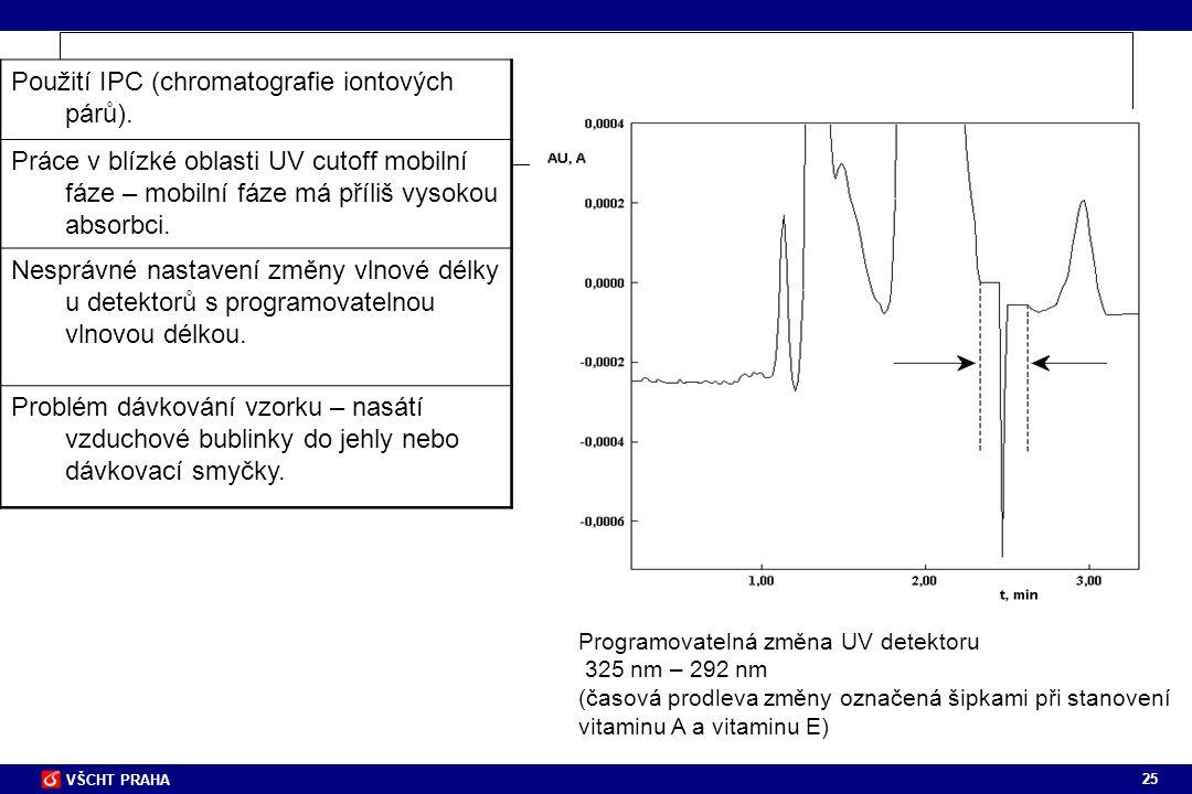 Použití IPC (chromatografie iontových párů).