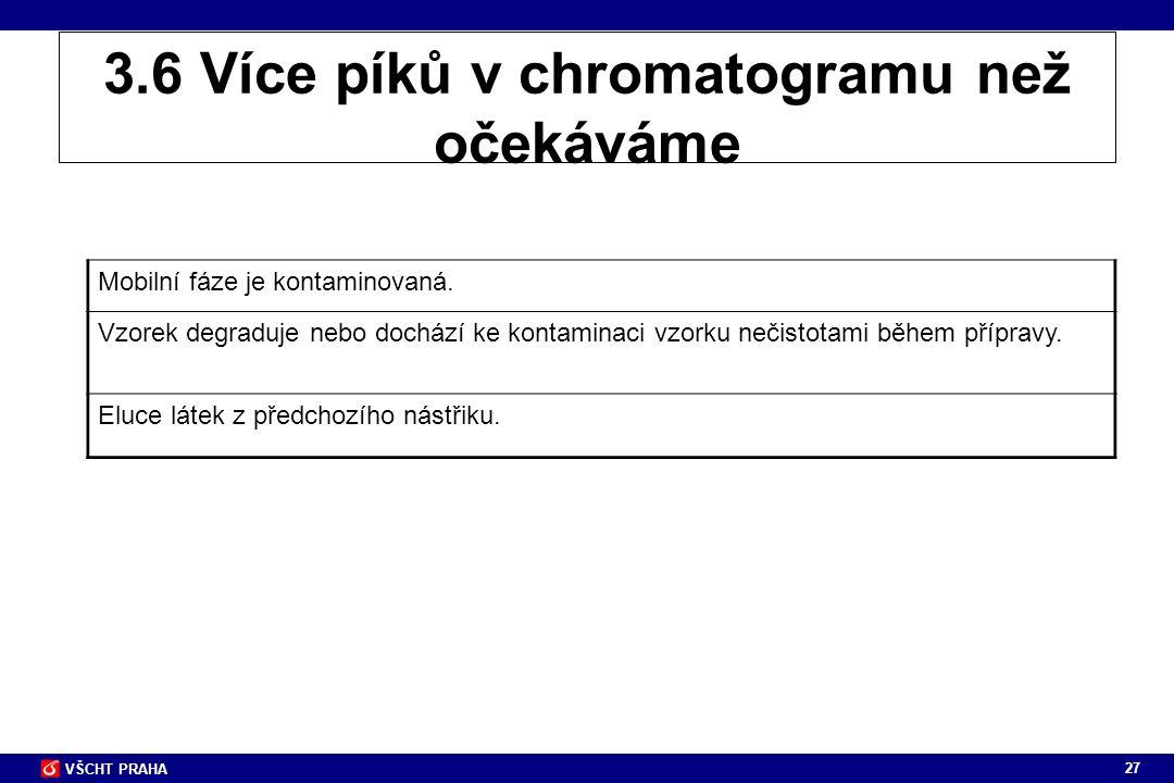 3.6 Více píků v chromatogramu než očekáváme