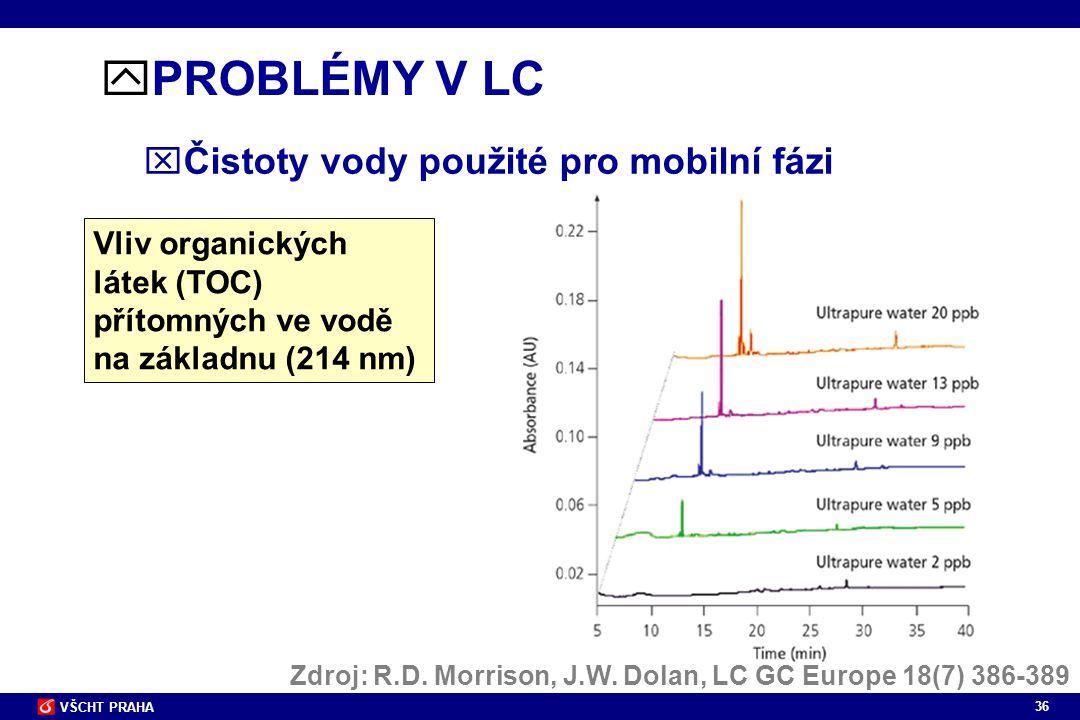 PROBLÉMY V LC Čistoty vody použité pro mobilní fázi