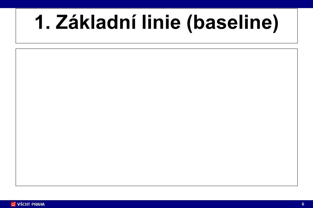 1. Základní linie (baseline)