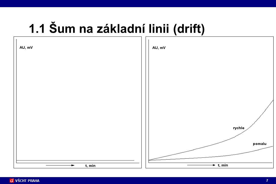 1.1 Šum na základní linii (drift)