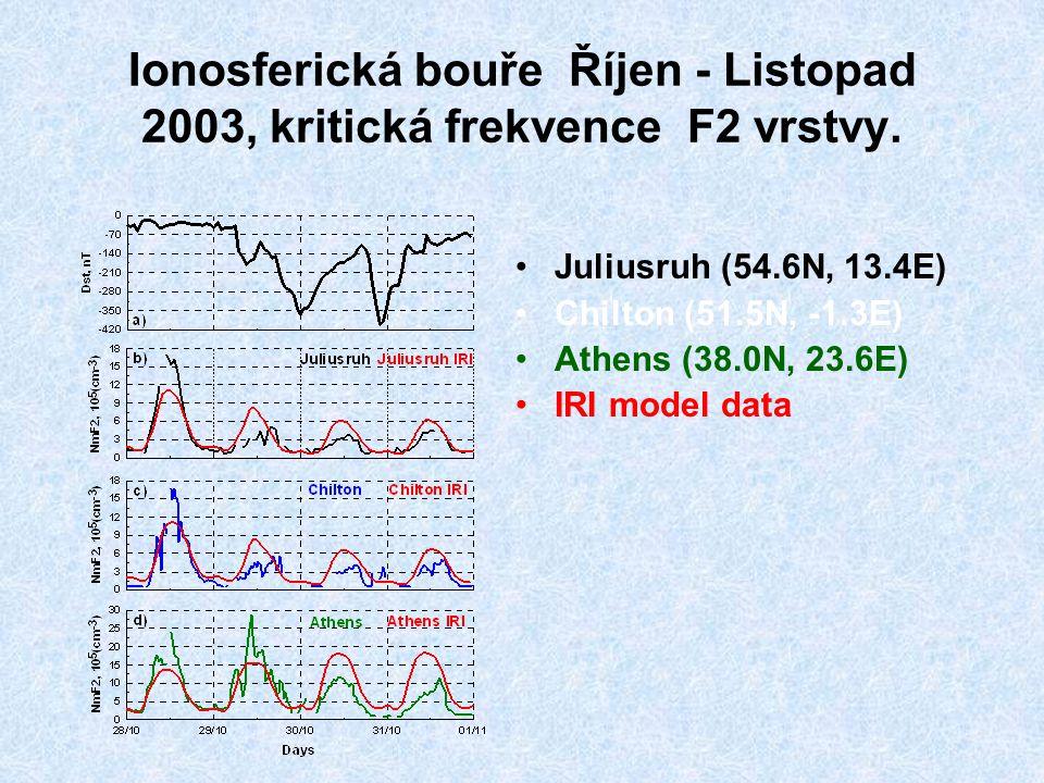 Ionosferická bouře Říjen - Listopad 2003, kritická frekvence F2 vrstvy.
