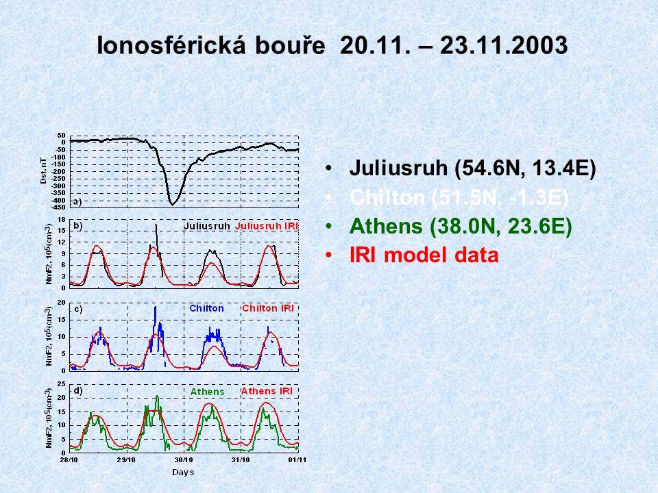 Ionosférická bouře 20.11. – 23.11.2003 Juliusruh (54.6N, 13.4E)