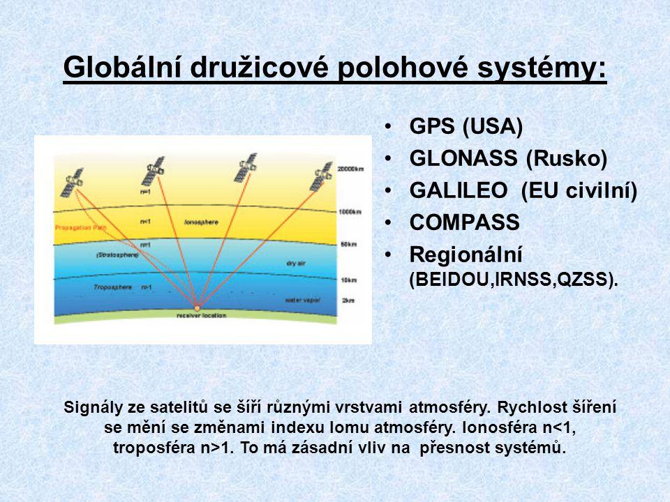 Globální družicové polohové systémy: