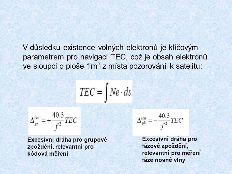 V důsledku existence volných elektronů je klíčovým parametrem pro navigaci TEC, což je obsah elektronů ve sloupci o ploše 1m2 z místa pozorování k satelitu: