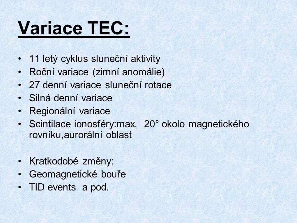 Variace TEC: 11 letý cyklus sluneční aktivity