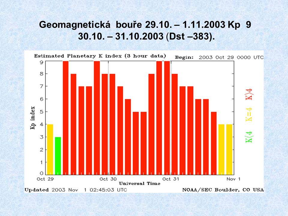 Geomagnetická bouře 29. 10. – 1. 11. 2003 Kp 9 30. 10. – 31. 10
