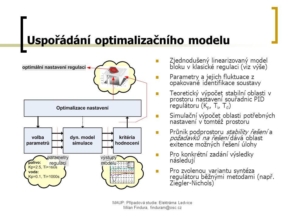Uspořádání optimalizačního modelu