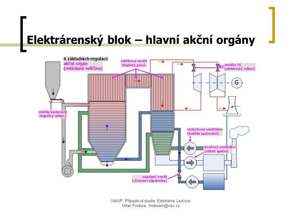 Elektrárenský blok – hlavní akční orgány
