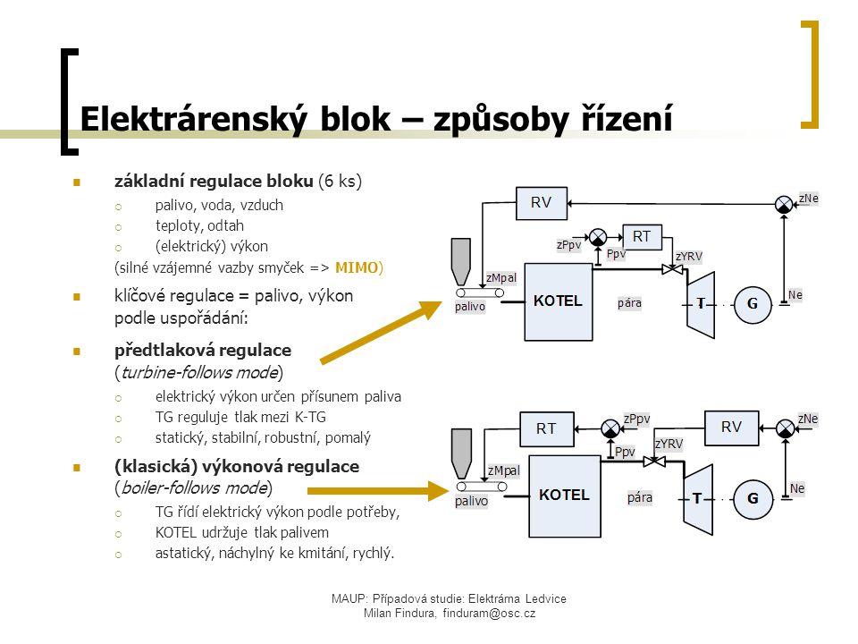 Elektrárenský blok – způsoby řízení